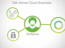 Introducing Qlik Sense Cloud