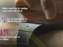 Film: Framtidens Boende - så vill västsvenskarna bo