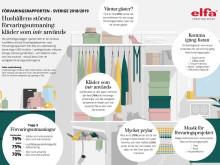 Elfa_Förvaringsrapporten 2018/2019
