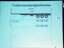 Tisdag 22 maj på Logistik och Transportmässan 2012 - Utblick Kina