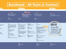Eurofound - the first 40 years (main) HD
