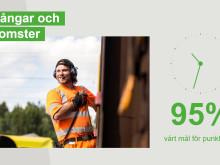 Green Cargo - vår verksamhet och våra tjänster