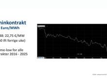 LOS Energy Kraftkommentar uke 41 2015