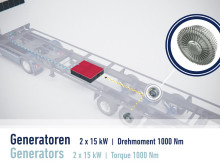 ePower - energy recovery on the trailer