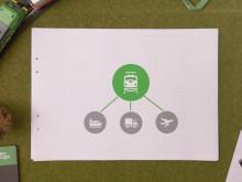 Green Cargo Transporter - det moderna samhällets blodomlopp.