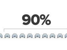 Framtidens sätt att ha bil- så här funkar det.