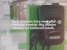 Eways laddar Täby Centrum.