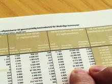 Videovägledning till rapporten Om kommunerna prioriterar annorlunda