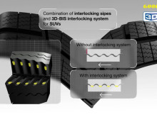 Goodyear UltraGrip Performance SUV - Interlocking sipes and tread design