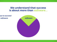 This is what we do - UNIT4 Business Software