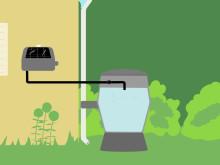 Automatiskt bevattningssystem - GreenLine