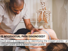 [Pain Management] Myotherapy For Pain Relief 101