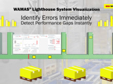 WAMAS Lighthouse – SSI SCHÄFERs kontrolcenter for automatiserede lagre og distributionscentre