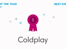 Coldplay vinner Ticket of the Year