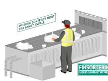 Gjenvinning av PP-sekk fra næringslivet