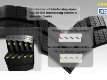 UltraGrip Ice SUV - Interlocking sipes and tread design