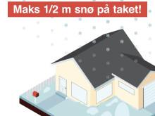Måk snø av taket