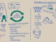 Att vara SwedSec-licenshavare