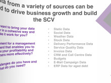 Driving growth through analytics