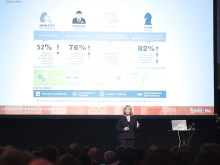 SAS Business Analytics Forum
