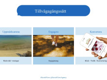 Webinar - Sociala mediers möjligheter för webbutiken