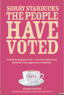 Top of the froths - 7 out of 10 coffee lovers prefer Costa