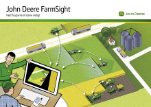 John Deere Farmsight Brochure