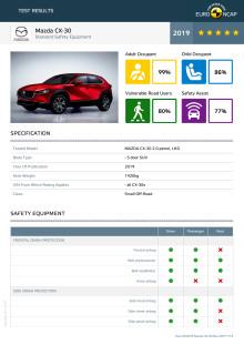 Mazda CX-30 Euro NCAP datasheet November 2019