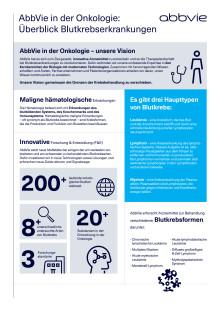 AbbVie in der Onkologie - Überblick Blutkrebserkrankungen