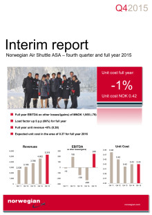 Interim report Q4 2015