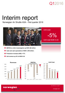 Norwegian Q1 2016 report