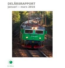Delårsrapport Q1: Nya avtal och uppstart av verksamhet i Norge