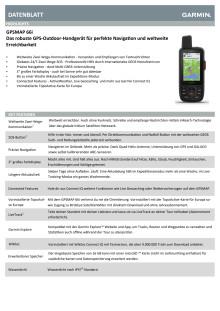 Datenblatt Garmin  GPSMAP 66i