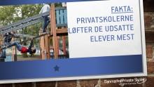 Fakta: Privatskolerne løfter de udsatte elever mest
