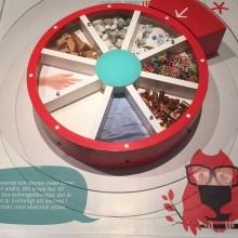 Bli ett EnergiGeni på Arbetets museum!