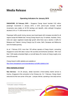 Operating Indicators for January 2019