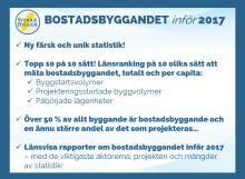 De hetaste länen inom bostadsbyggandet enligt 10 sätt att mäta. Färsk och unik statistik från Sverige Bygger inför 2017.