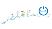 Planmeca the first dental manufacturer to offer a comprehensive IoT solution for large clinics and clinic chains