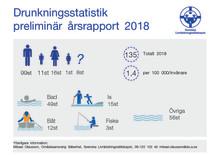 Preliminär årsrapport av omkomna genom drunkning 2018
