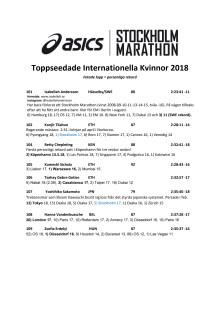 Topprankade kvinnor ASICS Stockholm Marathon 2018