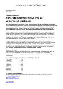 Fem års tillbakablick: Här är stockholmskommunerna där  villapriserna stigit mest