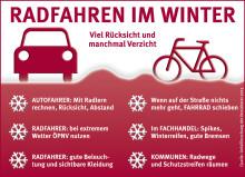 Unfallforschung der Versicherer: Rad fahren im Winter erfordert Rücksicht und Vorsicht