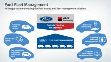 Ford og ALD Automotive lanserer New Fleet Management Business i Europa for å øke salget av kommersielle kjøretøy og til næringsmarkedet.