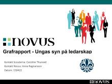 Novus-undersökning: Ungas syn på ledarskap, entreprenörskap och karriär