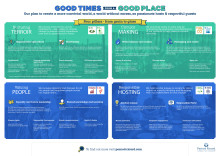 One Pager Sustainability & Responsibility