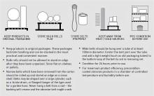 Vinkkejä ja ohjeita: Säilytä joustavat hiomatuotteesi oikein