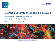 Gjensidiges samfunnsundersøkelse 2012