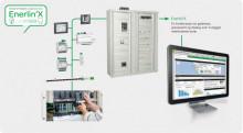 Smart Panels – intelligente elektrotavler gjør energisparing enklere