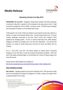 Operating Indicators for May 2015