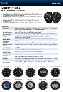 Datenblatt Garmin Descent Mk1